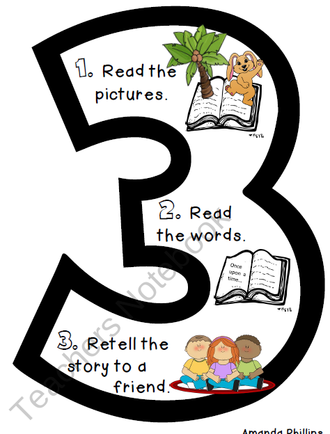 3 Ways to Read a Book from Travel Teach and Love on TeachersNotebook pluspng.com ( - 3 Ways To Read A Book PNG