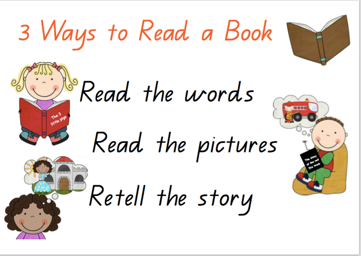 . PlusPng.com 3 ways to read a book? ThreewaystoreadabookAPoster_pdf__1_page_ - 3 Ways To Read A Book PNG