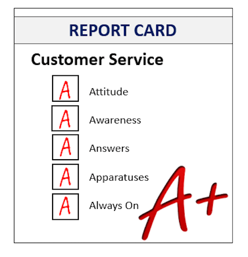 A Report Card PNG - 171021