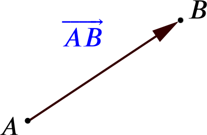Vector from A to B