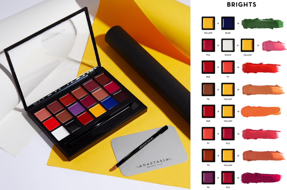 The New Anastasia Beverly Hills Lip Palette Lets You Create Your Own Lip  Colours - Abh PNG