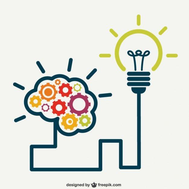 En 2008, investigadores del Proyecto Zero de Harvard desarrollaron las  Rutinas del Pensamiento, que - Abh Vector PNG