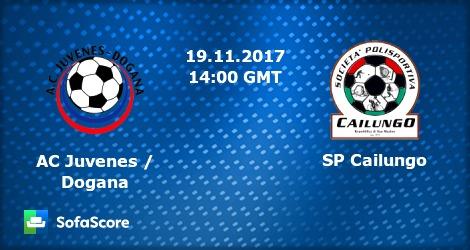 AC Juvenes / Dogana SP Cailungo live score, video stream and H2H results -  SofaScore pluspng.com - Ac Juvenes Dogana PNG
