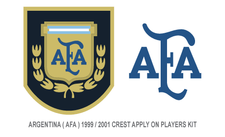Upgraded the AFA monogram and crest shield. These crest was worn for the  two season - Afa Team PNG