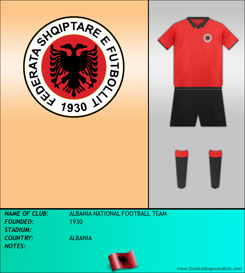 ALABANIA - The Football Assoc
