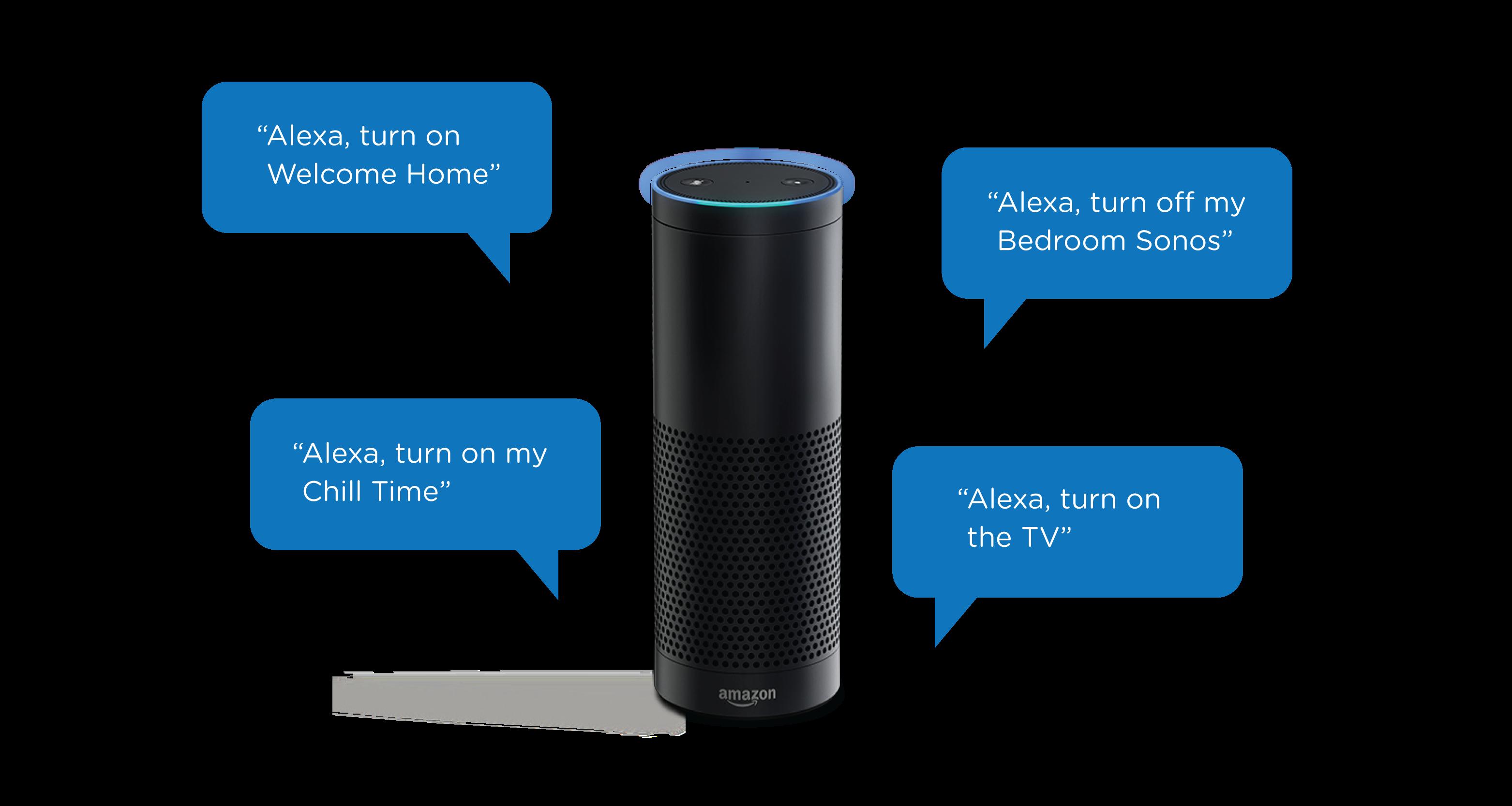 Amazon Alexa PNG - 35663