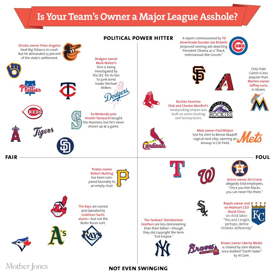 American Baseball Teams PNG - 37804