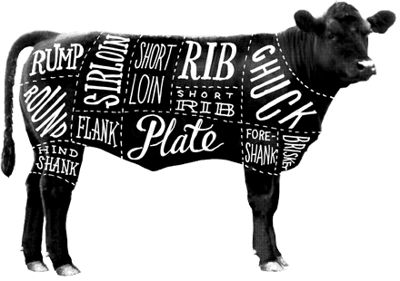 Round Cut of Beef - Angus Cattle PNG