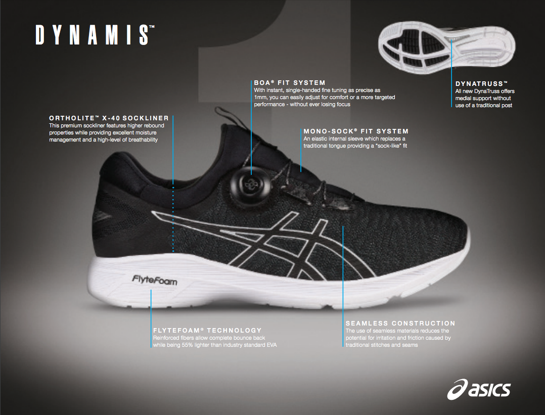 Exclusive ASICS Event for SNAILNATION members - Asics 06 PNG - Asics 06 Vector PNG
