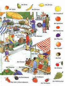 Deutsch lernen: Auf dem Markt - Auf Dem Markt PNG