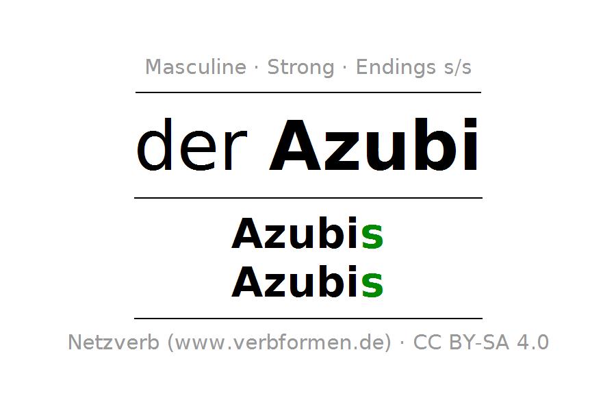 declension and plural of azubi azubi png - Deichmann Bewerbung