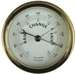 barometer - Barometer PNG