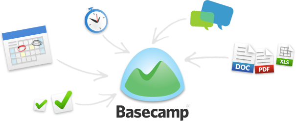 5 Reasons Basecamp can benefit your business | Webrevolve | Creative u0026  Innovative Web Design in Liverpool - Base Camp PNG