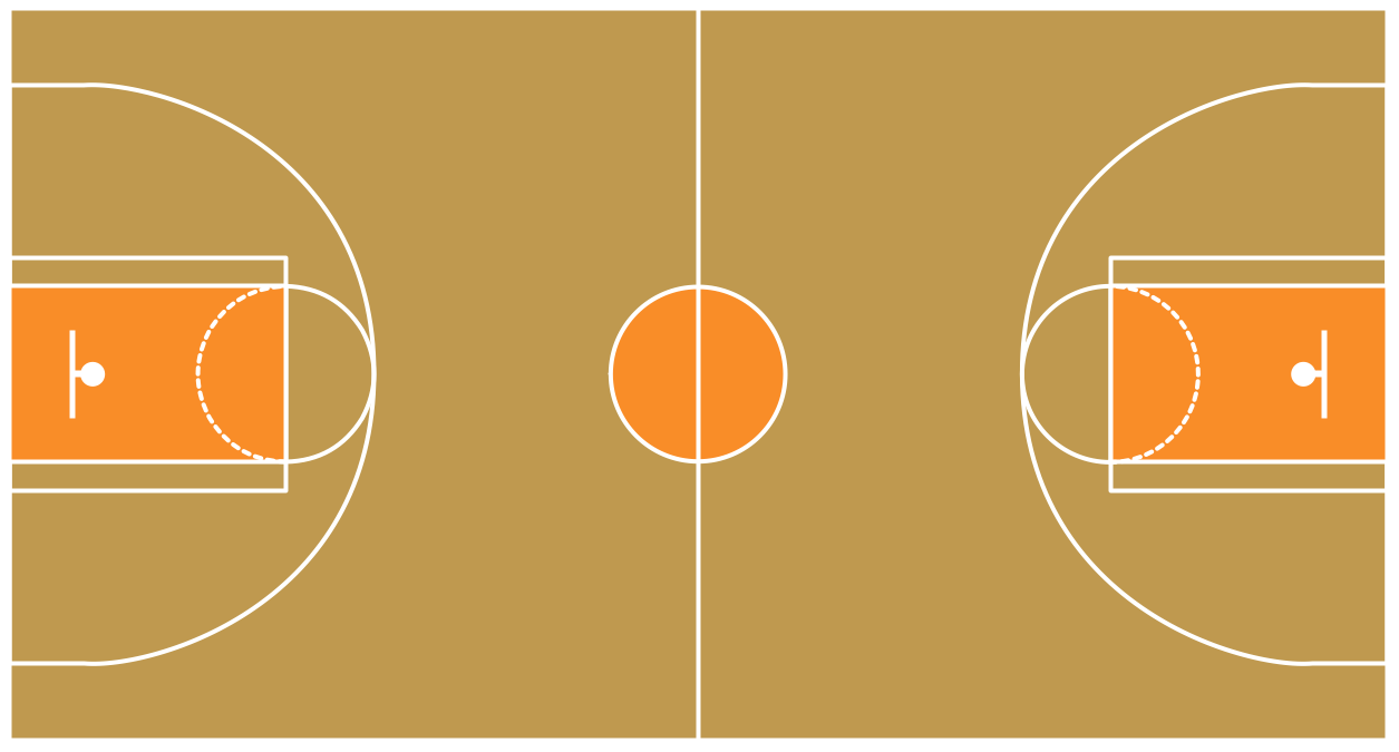 Basketball Court PNG HD - 122769