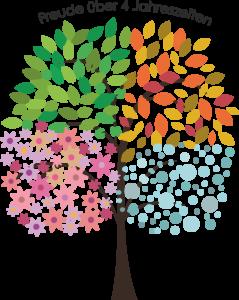 baum Hilfspakete 4 Jahreszeiten - Baum Vier Jahreszeiten PNG