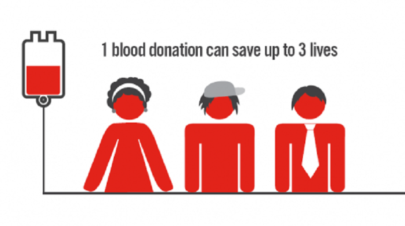 The health benefits of regular blood donation - Blood Donation PNG HD