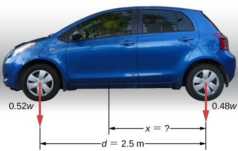 File:CNX UPhysics 12 01 car.png - Blue Race Car PNG