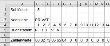 Schritt 2: Buchstaben in Zahlen umwandeln - Buchstaben Und Zahlen PNG