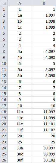 Wie Sie sehen, wurden alle Ziffern-Buchstaben-Kombinationen korrekt  sortiert. - Buchstaben Und Zahlen PNG