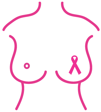 How to Spot Breast Cancer - Cancer PNG