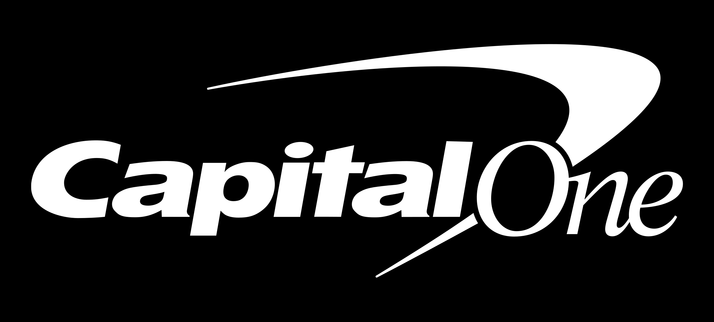 Capital One Logo White - Capital One Vector PNG