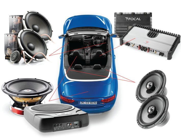 Everything You Need to Know about A Modern Car Stereo System - Car Audio PNG