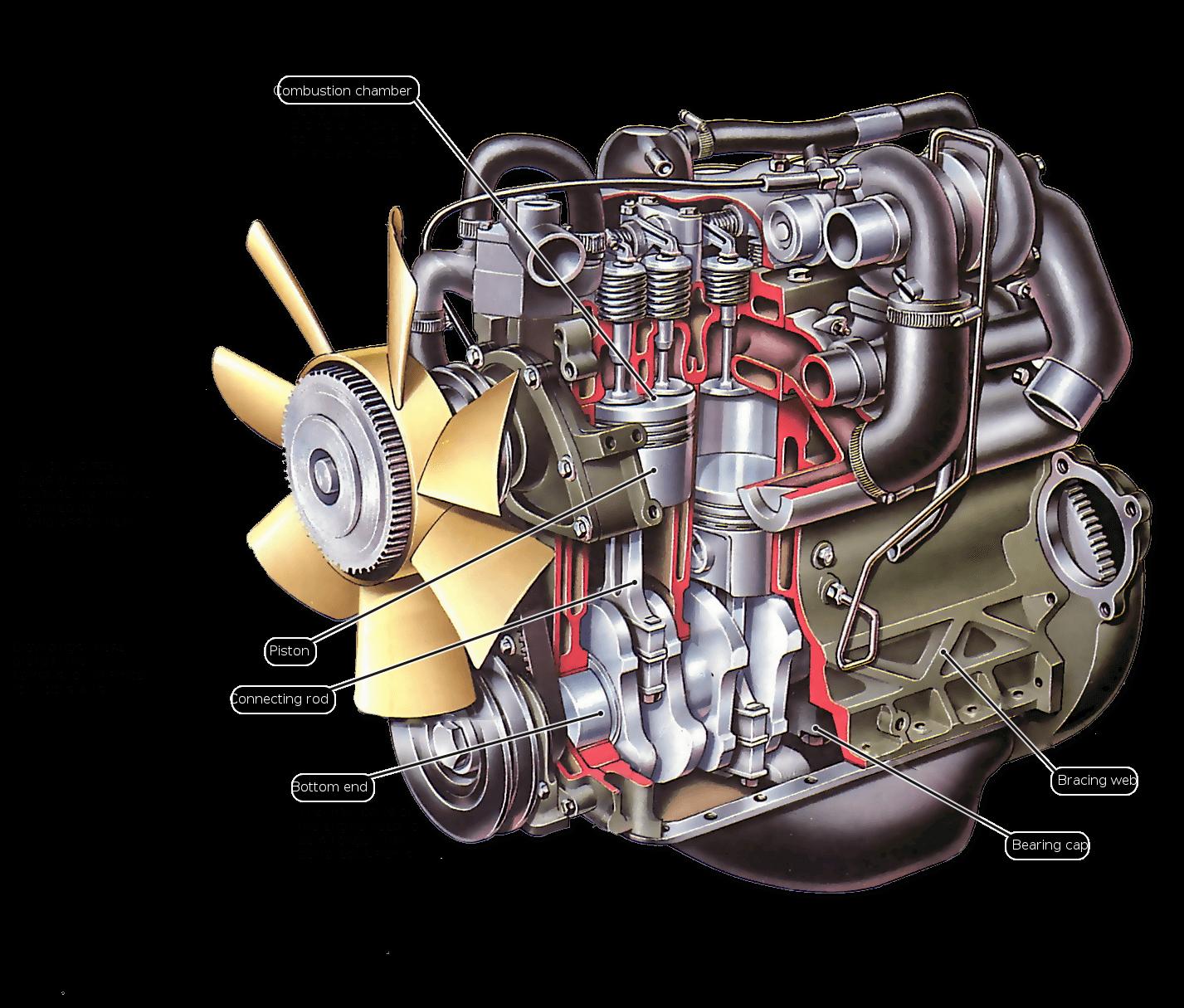 Car Engine PNG HD - 122196