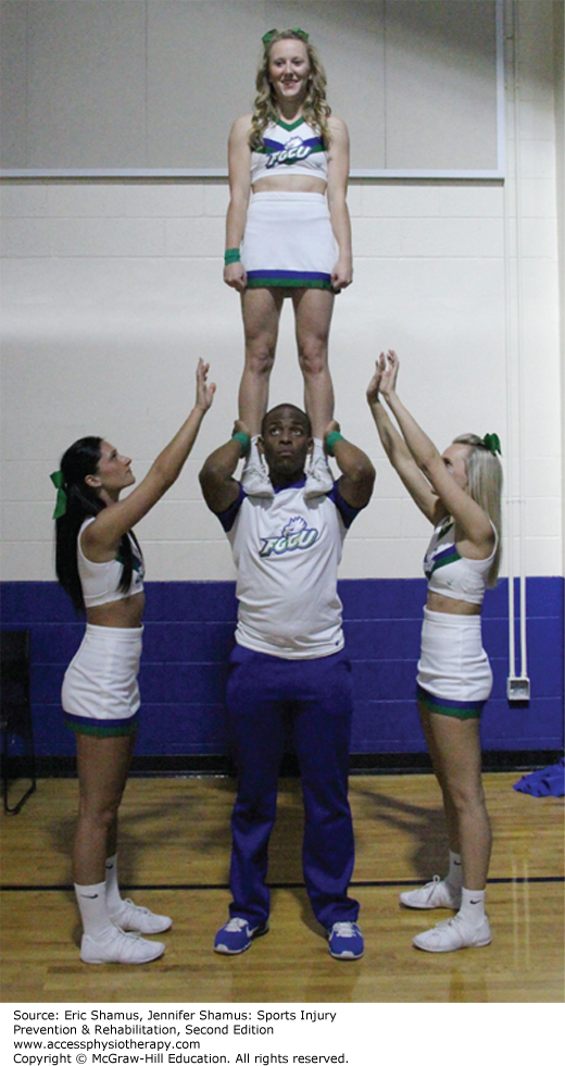 Image not available. - Cheerleading Base PNG