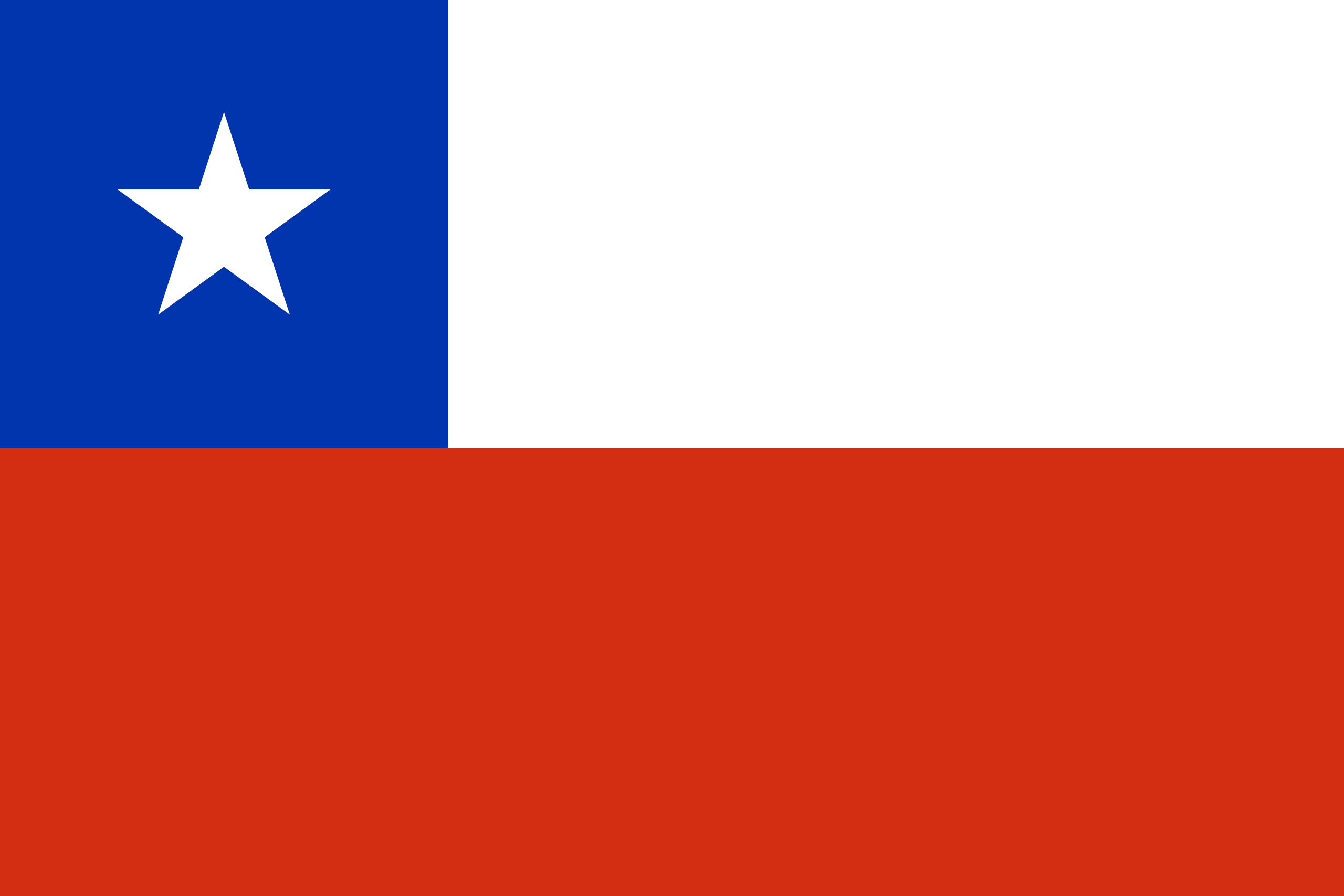 Download a flag or use it on websites - Chile PNG