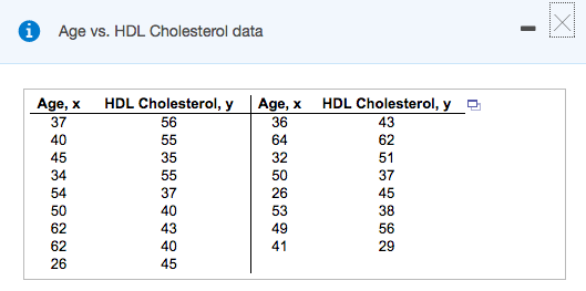 HDL Cholesterol data Age, x 37 40 45 34 54 50 - Cholesterol PNG HD