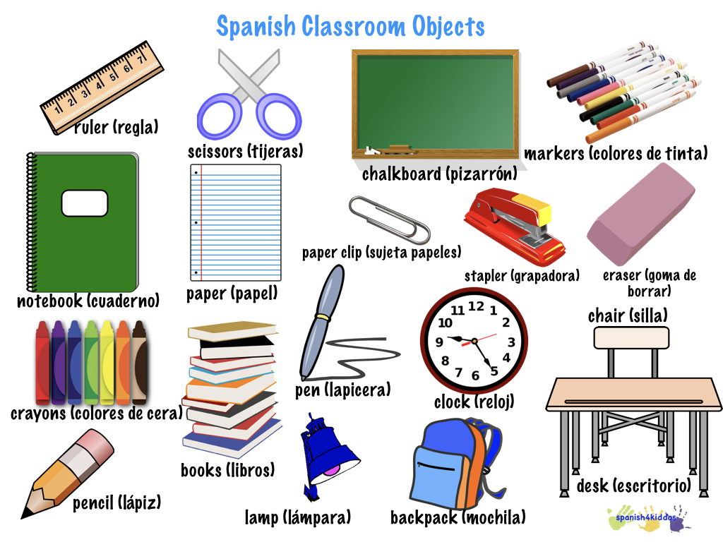spanish classroom objects - Classroom Objects PNG