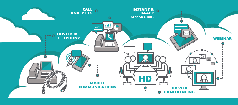 Communication PNG HD - 125094