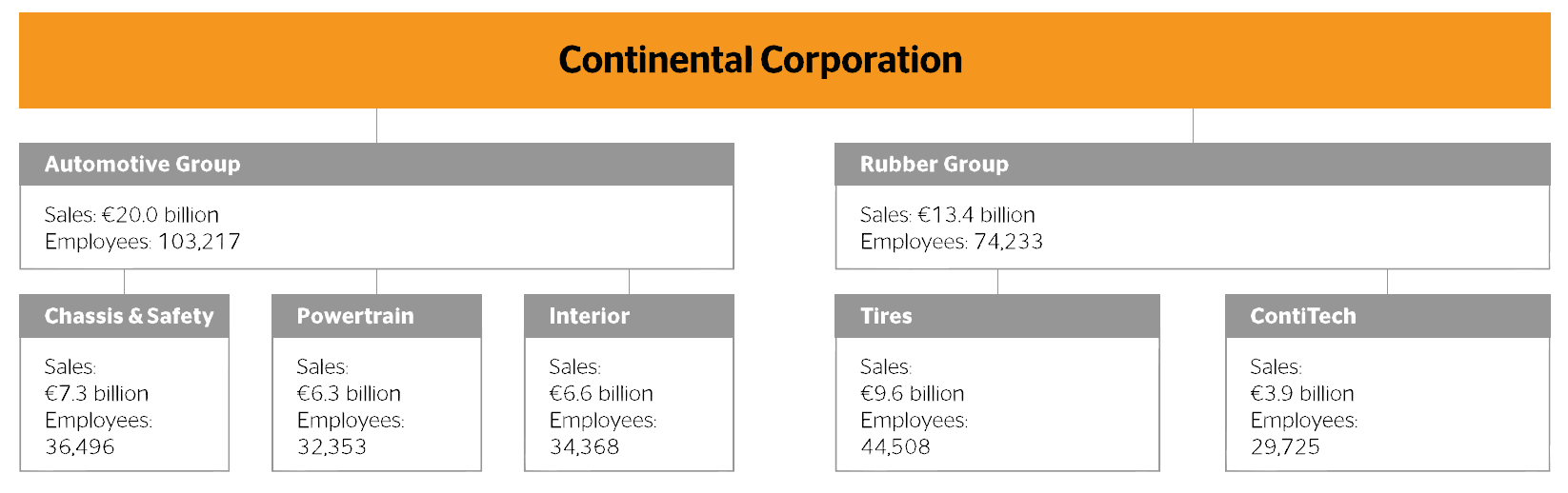 Continental Ag PNG - 98640