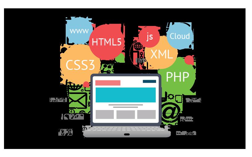 Software Development PNG - 4035