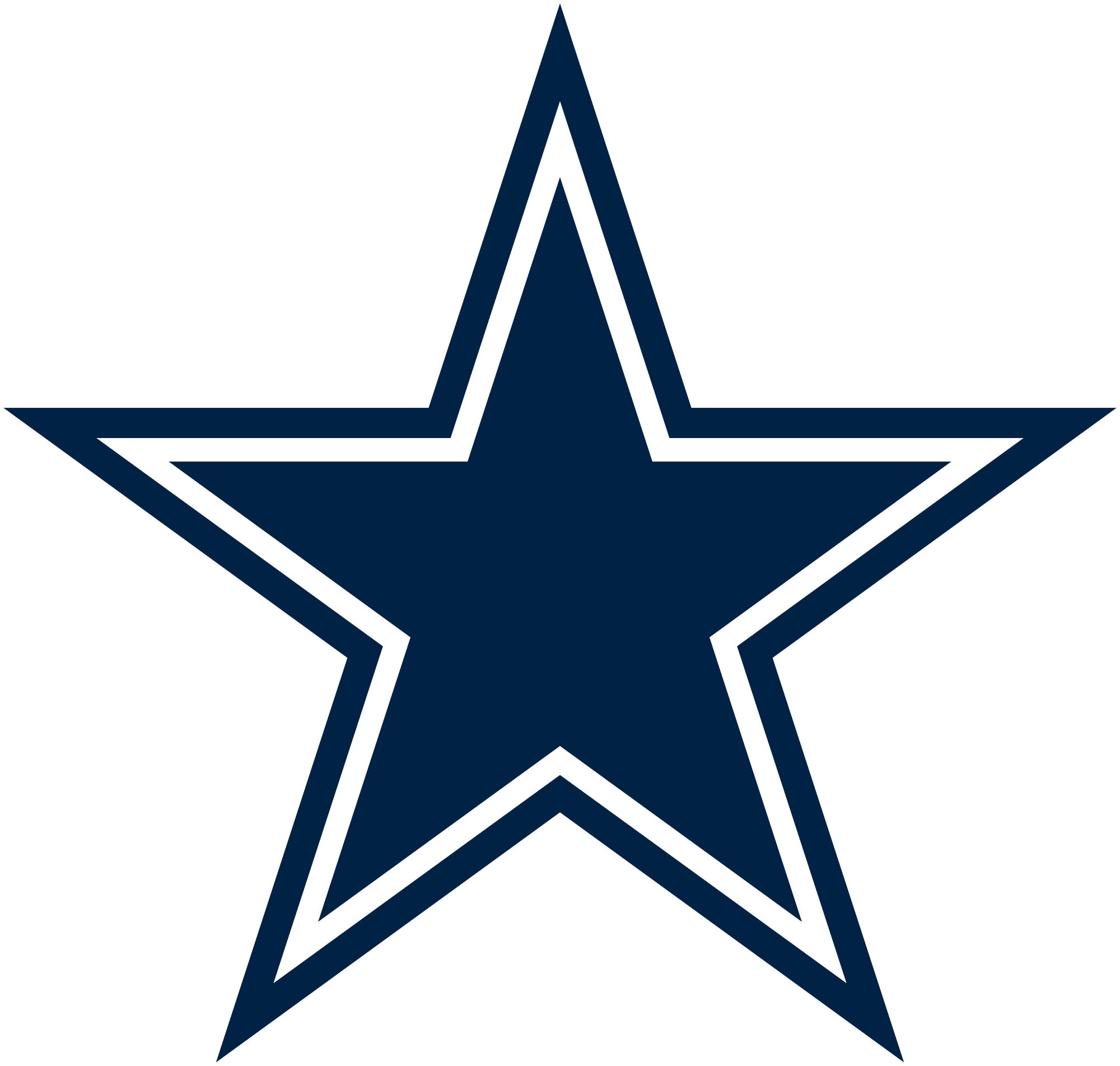 Dallas Cowboys PNG - 15223