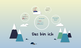 Copy of Copy of Das bin ich - Das Bin Ich PNG