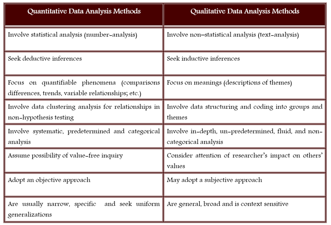 Data Analysis And Interpretation PNG - 171004