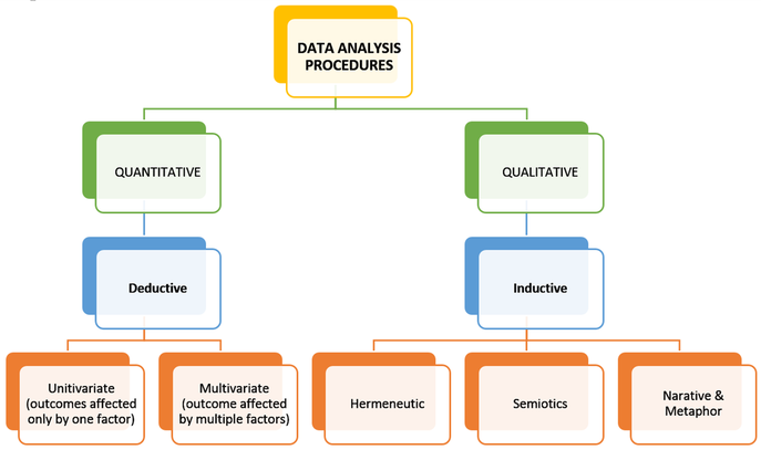 Data Analysis And Interpretation PNG - 171003