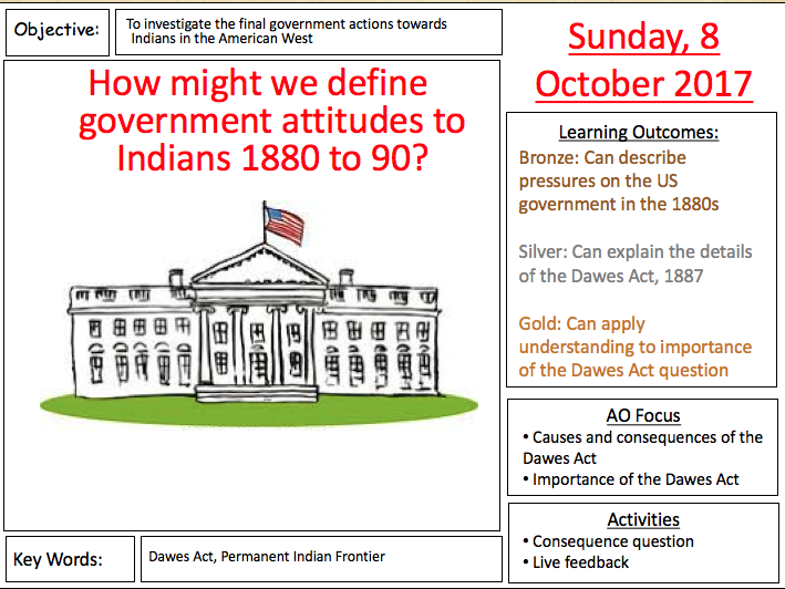 GCSE 9-1 American West - Government Policy in the 1880-90s (The Dawes Act,  1887) by MrThorntonTeach - Teaching Resources - Tes - Dawes Act PNG