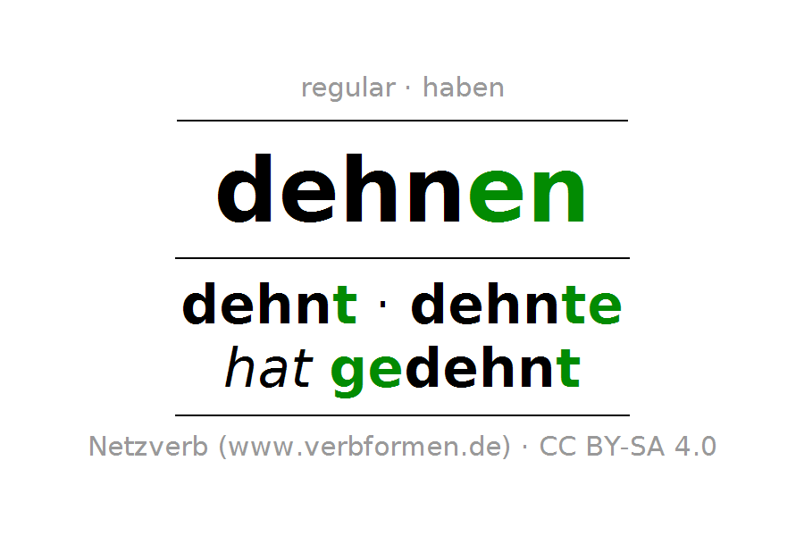 Conjugation of verb dehnen - Dehnen PNG