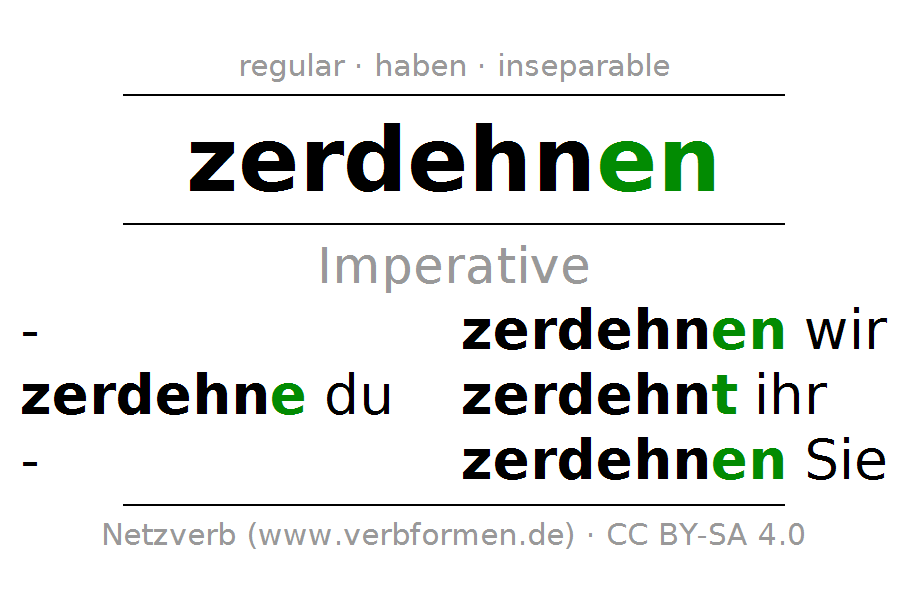 Verb table PNG - Dehnen PNG