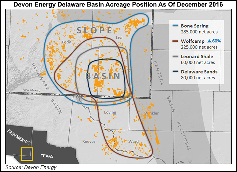 Devon Bullish on Permianu0027s Delaware After Leonard Shale Spacing Test    2016-12-07   Natural Gas Intelligence - Devon Energy PNG
