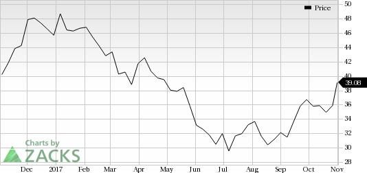 Devon Energy Corporation Price - Devon Energy PNG
