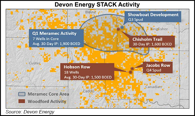 Devon Talks Growth in Permian, STACK, Puts $1B of Noncore Assets on Auction  Block   2017-05-04   Natural Gas Intelligence - Devon Energy PNG