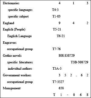 Dewey Decimal System PNG - 135485