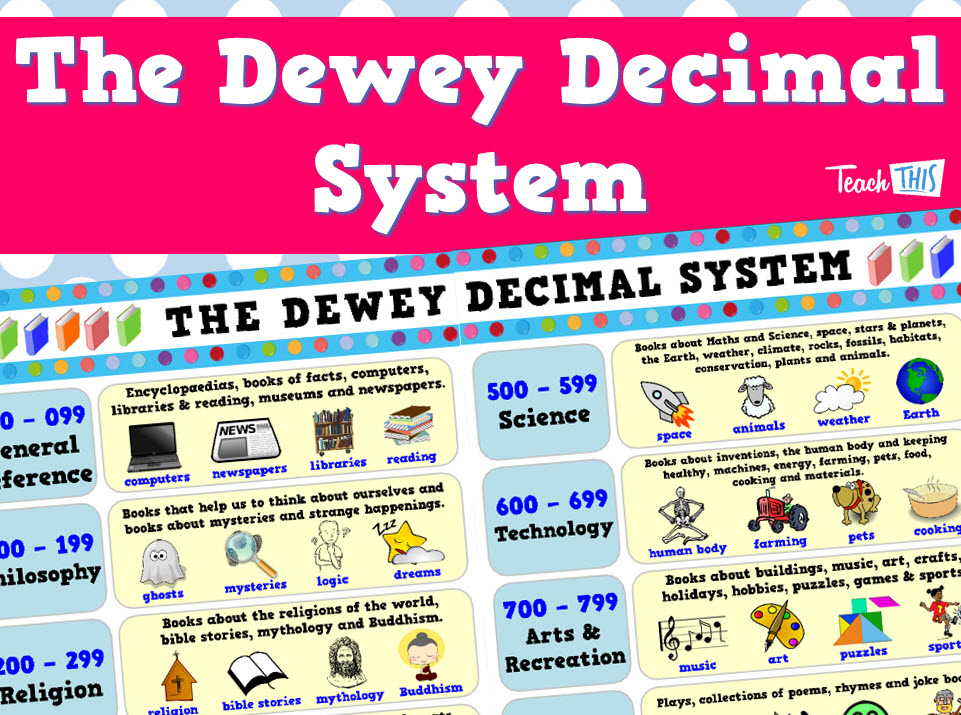 The Dewey Decimal System Poster - Dewey Decimal System PNG