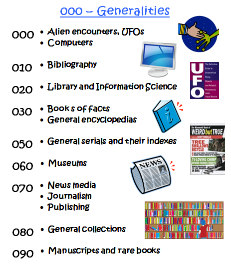 The order of books: Dewey Decimal System, the 000u0027s - Barbara Frum District  Blog - Dewey Decimal System PNG