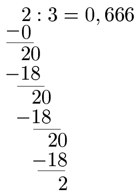 Mathe Periode
