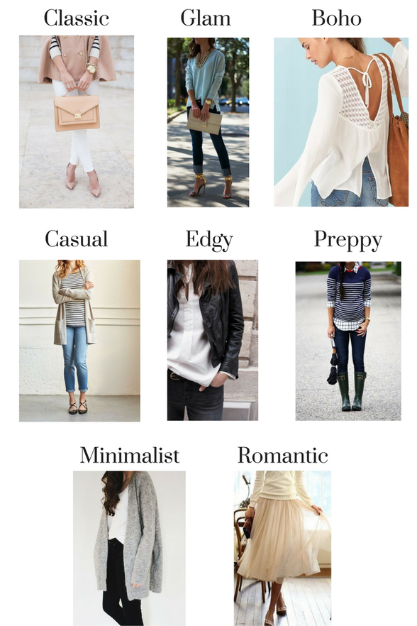 Fashion guide - Different Types Of Clothes PNG