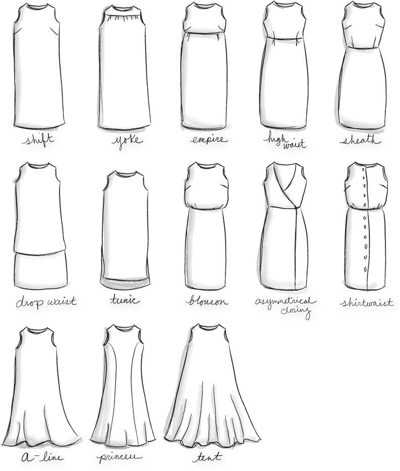 Different Types Of Clothes Png Transparent Different Types